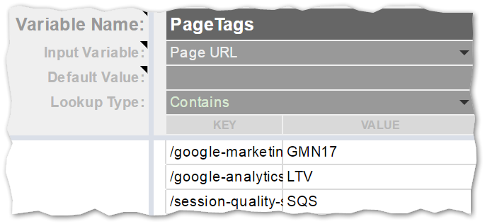 How to create Lookup Tables in Google Tag Manager